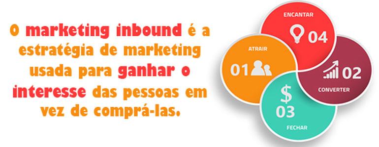 agencia-de-marketing-digital-estrategia-usada-para-atrair-clientes