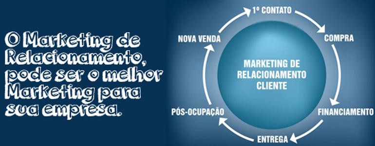 Agencia de Marketing Digital em Sp Estratégias de Marketing Digital