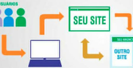 Remarketing no Facebook: Saiba Como Vender Mais!