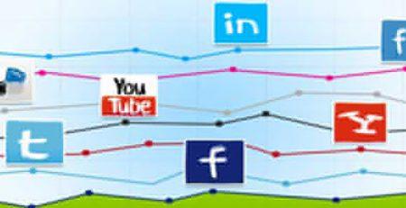Agencia de Marketing Digital Monitoramento de Redes Sociais