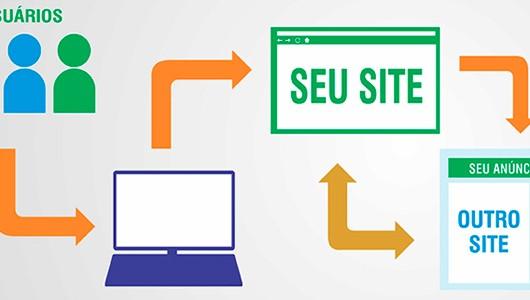 Agencia de Marketing Digital Links Patrocinados