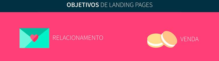 agencia-de-marketing-digital-objetivos-de-uma-landing-page